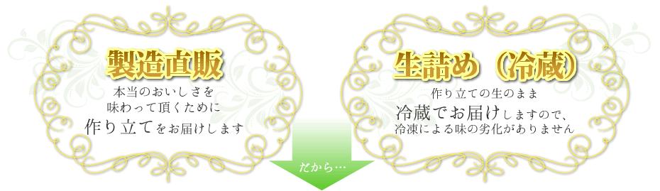 餞心亭おゝ乃のおせち 人気の秘密